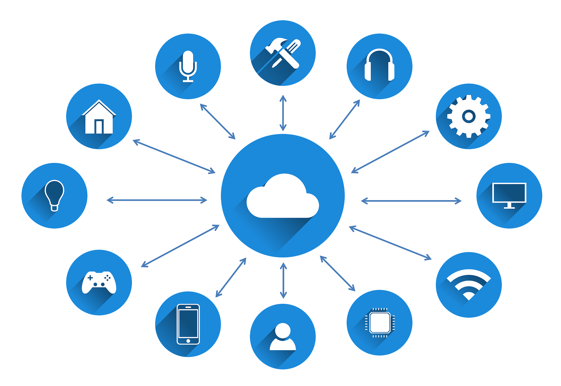 cloud computing for data backup
